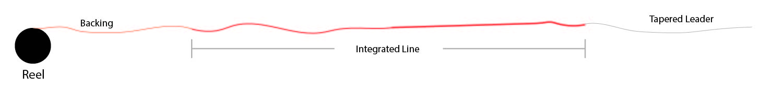 integrated-diagram