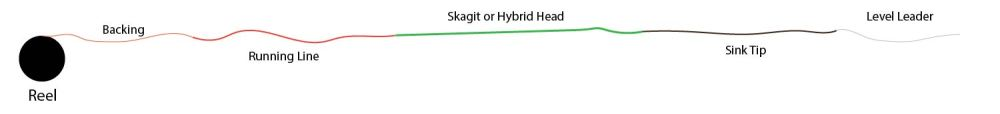 skagit-diagram